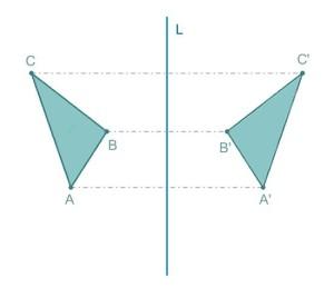 simetria axial comp`leta