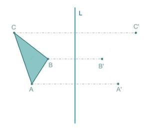 simetria axial lineas auxiliares