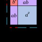 cuadrado de binomio
