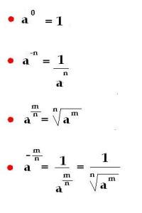 funcion exponencial 2