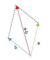 Diferencia de vectores 5