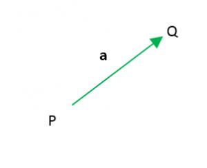 cálculo de vectores 1