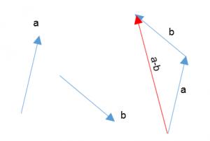 diferencia de vectores