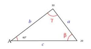 ley del coseno ejemplos 1