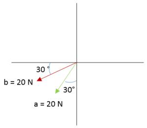 suma de vectores ejercicios 5