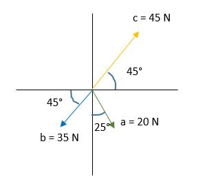 mcq on vector algebra pdf