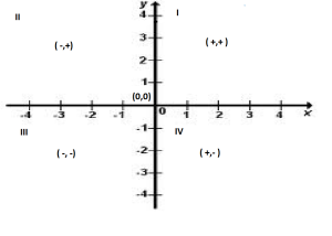suma de vectores por componentes 1