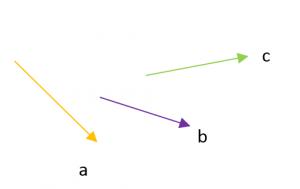 suma de vectores por el método gráfico 1