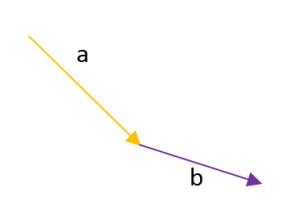 suma de vectores por el método gráfico 1.1