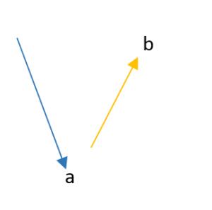 suma de vectores por el método gráfico 2