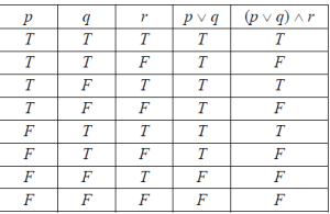 truth-table