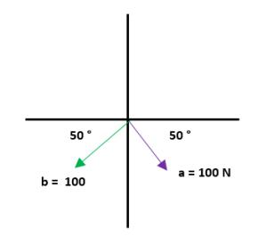 Ejemplos de suma de vectores 4