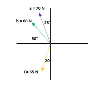 Ejemplos de suma de vectores 5