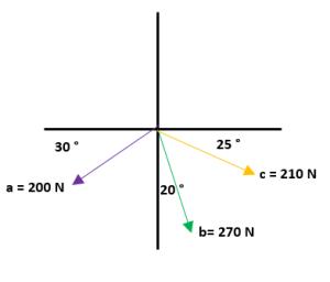 Ejemplos de suma de vectores 6