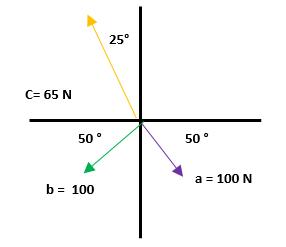 Suma de vectores ejemplos 4