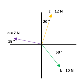 Suma de vectores ejemplos 5