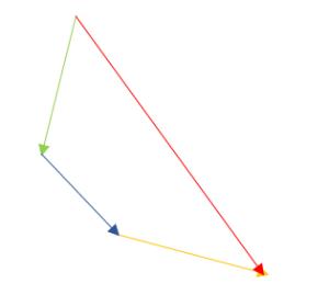 suma de vectores física 8