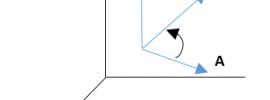 Ejemplos de multiplicación de vectores