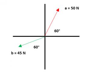 Ejemplos de resta de vectores 1