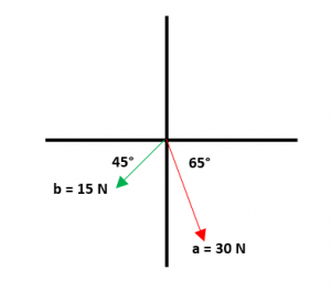 Ejemplos de resta de vectores 2