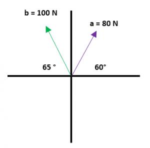Ejemplos de resta de vectores 3