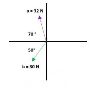 Ejemplos de resta de vectores 4
