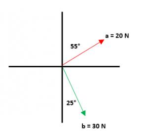 Ejemplos resueltos de resta de vectores 1