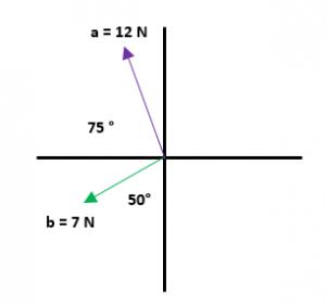 Ejemplos resueltos de resta de vectores 2