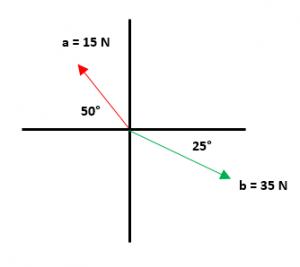 Ejemplos resueltos de resta de vectores 3