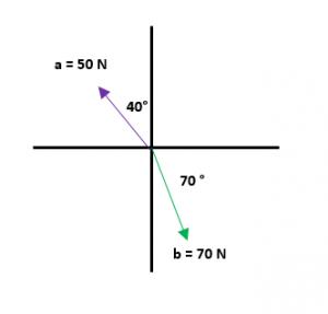 Ejemplos resueltos de resta de vectores 4