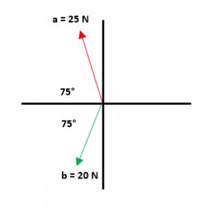 Ejemplos resueltos de resta de vectores 5