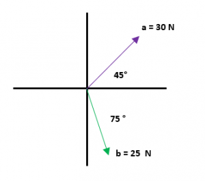 Ejemplos resueltos de resta de vectores 6
