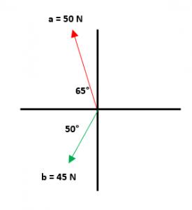 Ejercicios de resta de vectores 2 parte 1