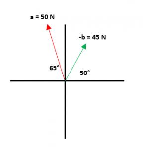 Ejercicios de resta de vectores 2 parte 1.1
