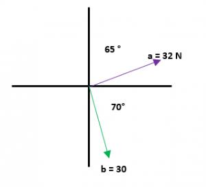 Ejercicios de resta de vectores 2 parte 2