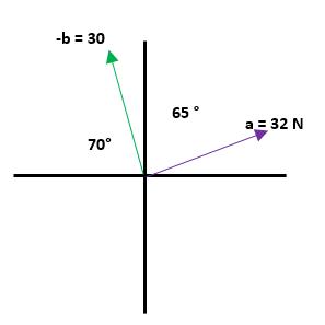 Ejercicios de resta de vectores 2 parte 2.1