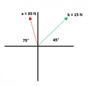 Ejercicios de resta de vectores 2 parte 3