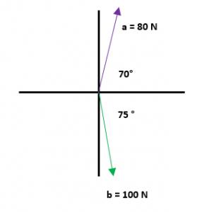 Ejercicios de resta de vectores 2 parte 4