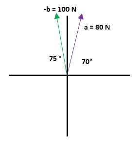 Ejercicios de resta de vectores 2 parte 4.1
