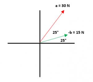 Ejercicios de resta de vectores 2 parte 5.1