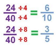 simplificar fracciones