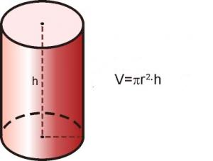 volumen de cilindro